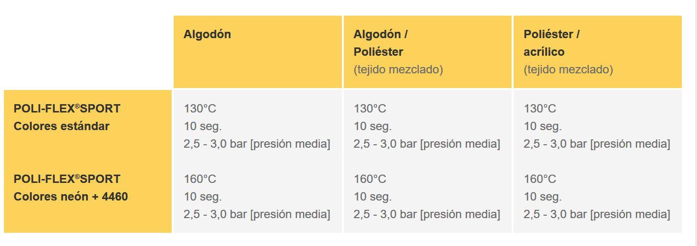 Propiedades Poli-flex Sport